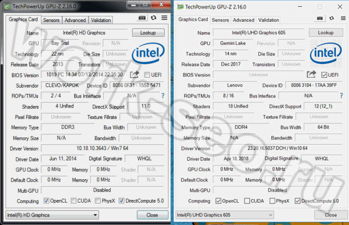 GPU-Z видеоядро intel pentium n5000 n3540