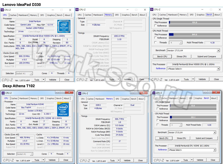 тестирование CPU intel pentium n5000 n3540